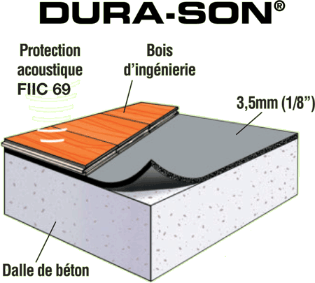 Buy DURA-SON® pour planchers de bois franc