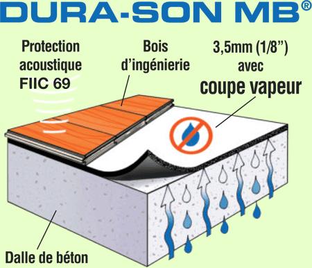 Buy DURA-SON® pour plancher chauffant