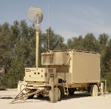 Air Defence Systems