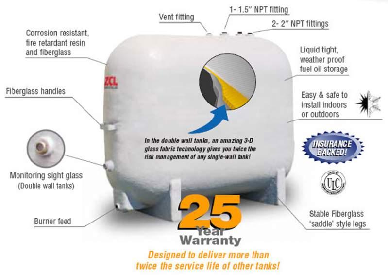 Heating Oil: Zcl Fiberglass Home Heating Oil Tanks