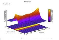 Photonic integrated circuit simulator in 3d