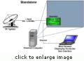 Decimator spectrum analyzer