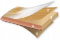 Quickstyle laminate flooring