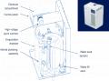 SKR Residential Steam Humidifier