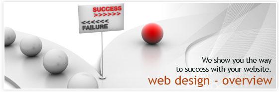 Order Website Design