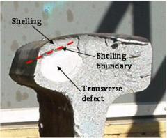 Ultrasonic technology (LRUT) for rail inspection