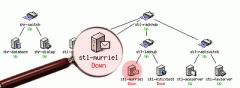 Network analysis and optimization