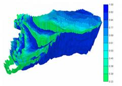 Reservoir engineering service solutions