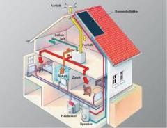 Ventilation Systems Installation