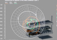 Wireless rf design